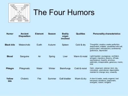 four-humors-7-638